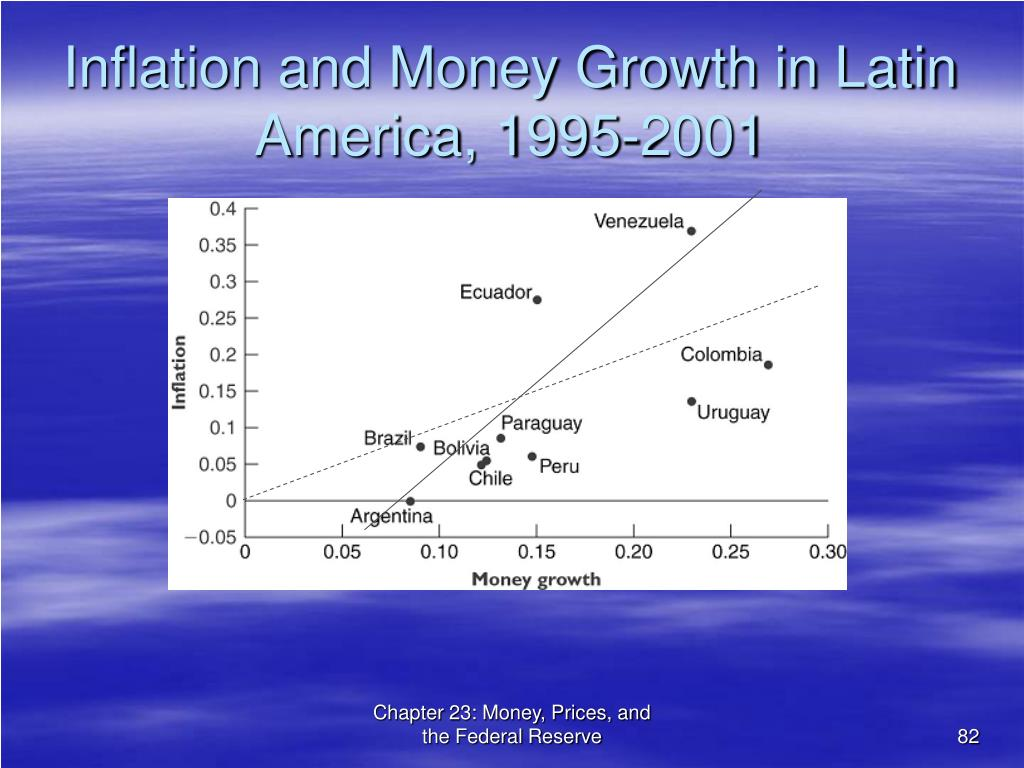 Inflation and Money Growth in Latin America, 1995-2001