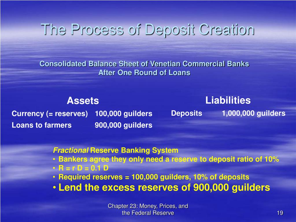 The Process of Deposit Creation