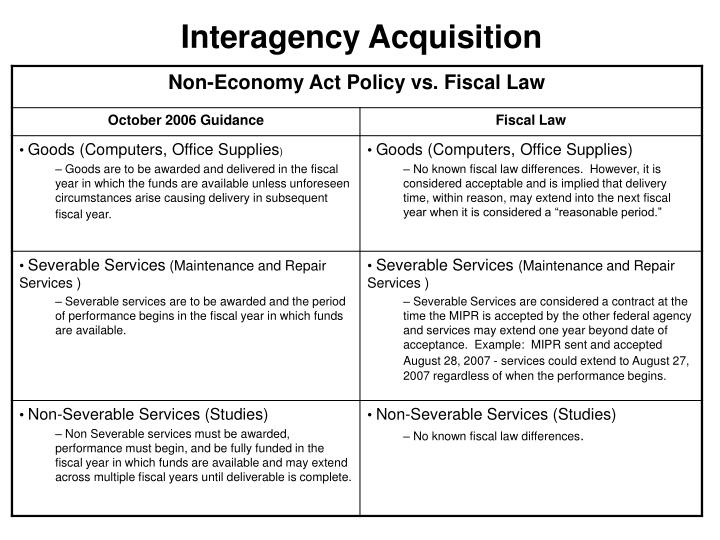Interagency acquisition2