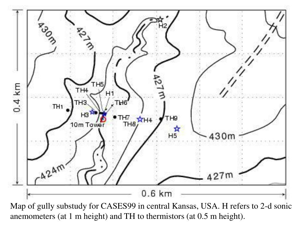 Map of gully substudy for CASES99 in central Kansas, USA. H refers to 2-d sonic