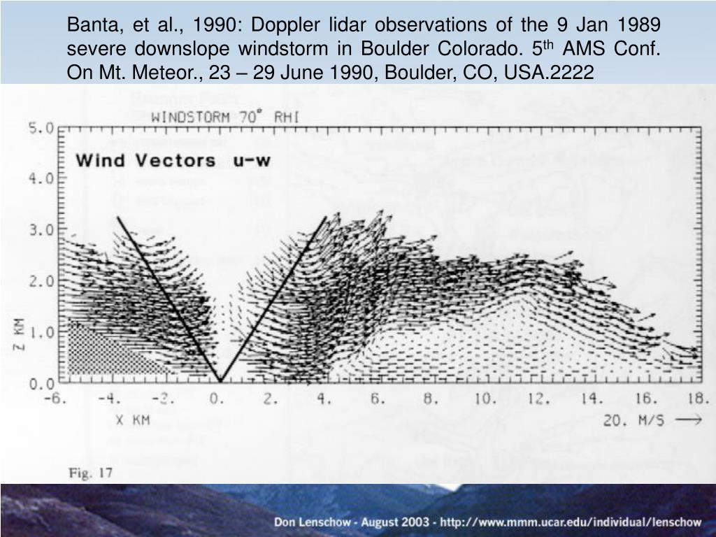 Banta, et al., 1990: Doppler lidar observations of the 9 Jan 1989 severe downslope windstorm in Boulder Colorado. 5
