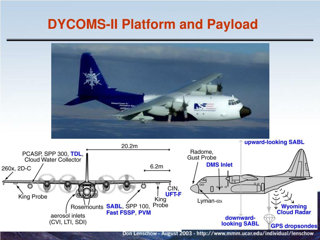 DYCOMS-II Platform and Payload