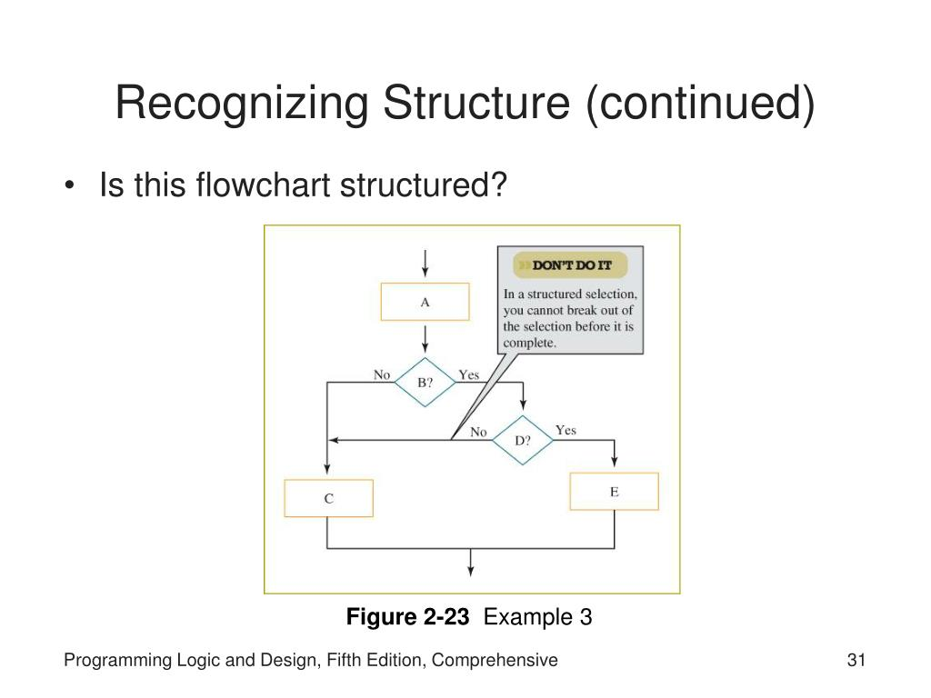 Recognizing Structure (continued)