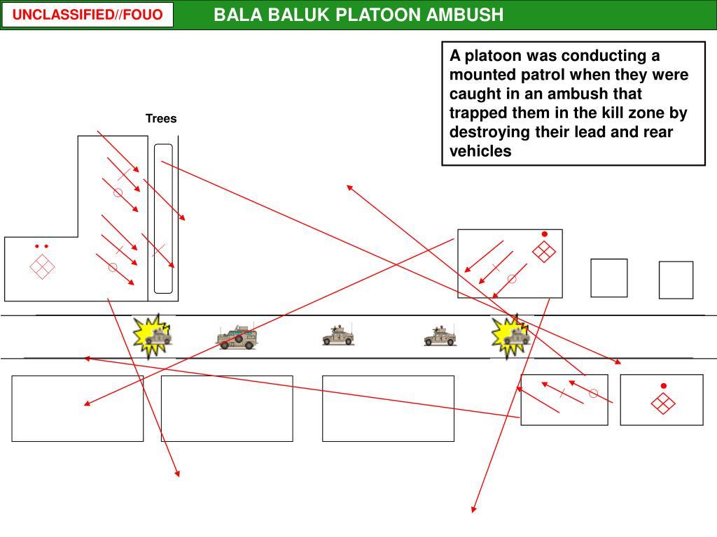 BALA BALUK PLATOON AMBUSH