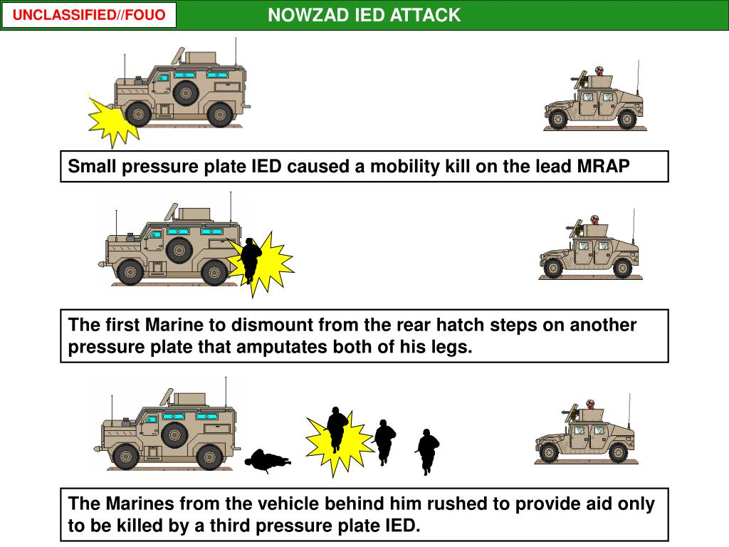 NOWZAD IED ATTACK
