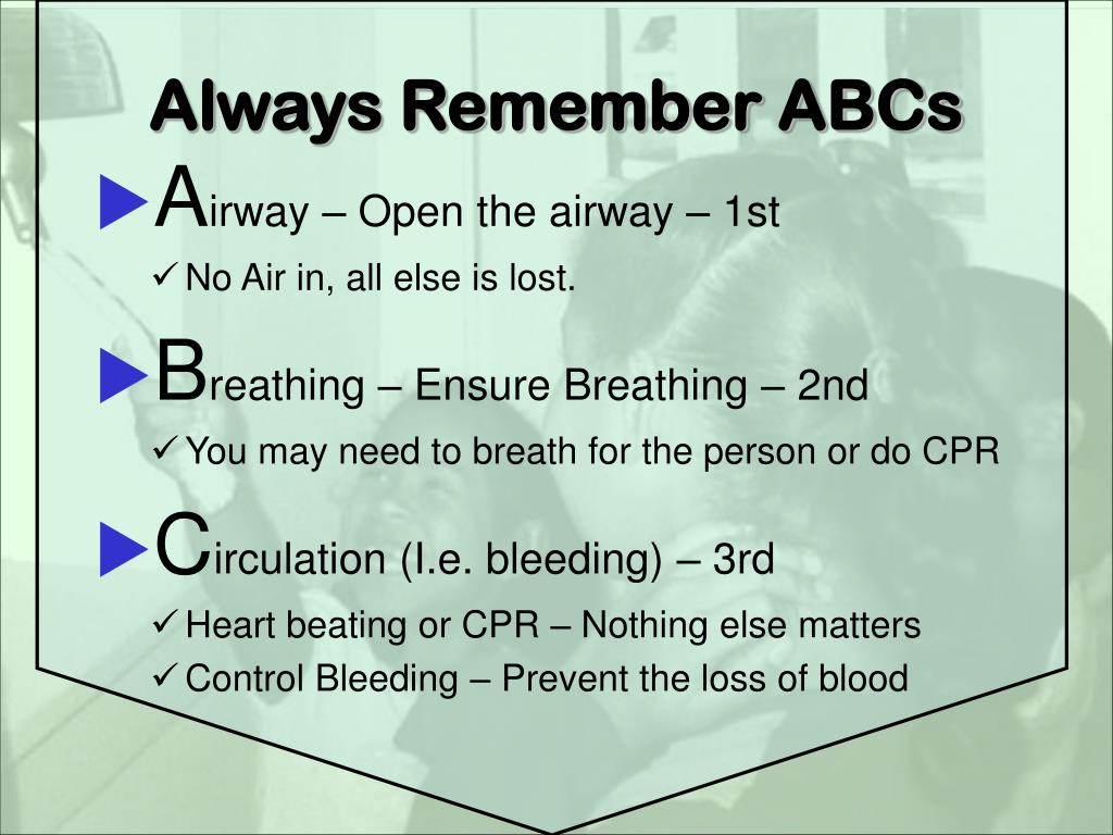 Always Remember ABCs