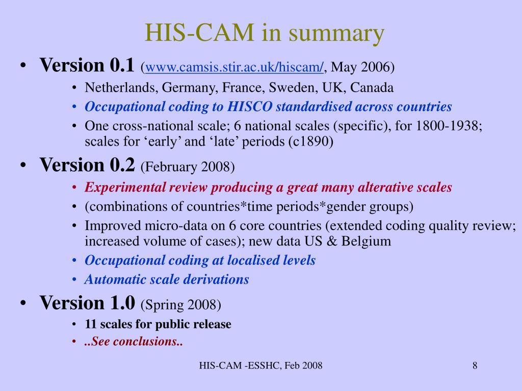 HIS-CAM in summary