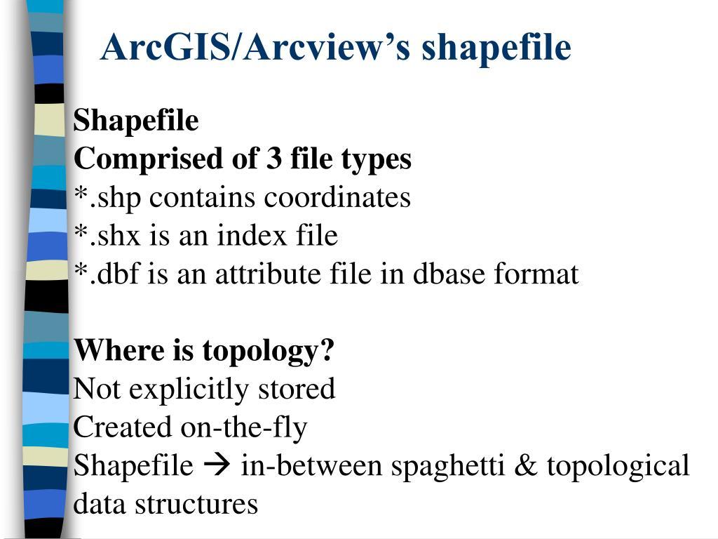 ArcGIS/Arcview's shapefile