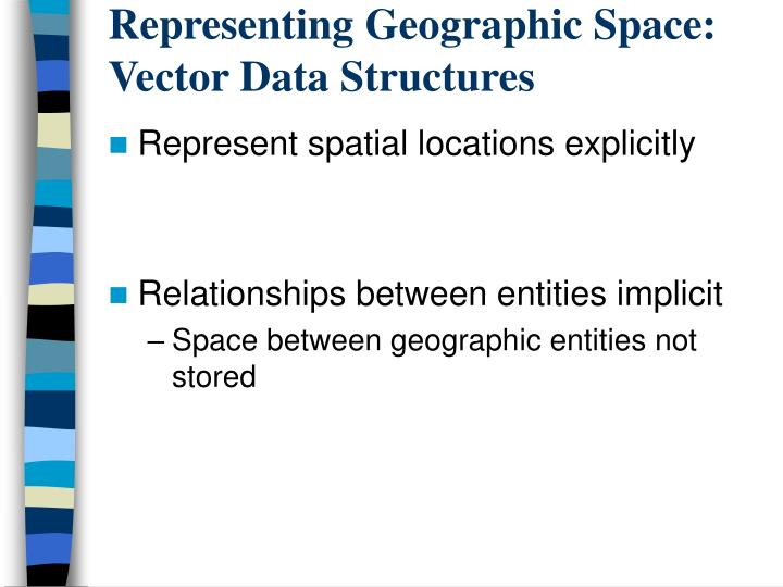 Representing geographic space vector data structures