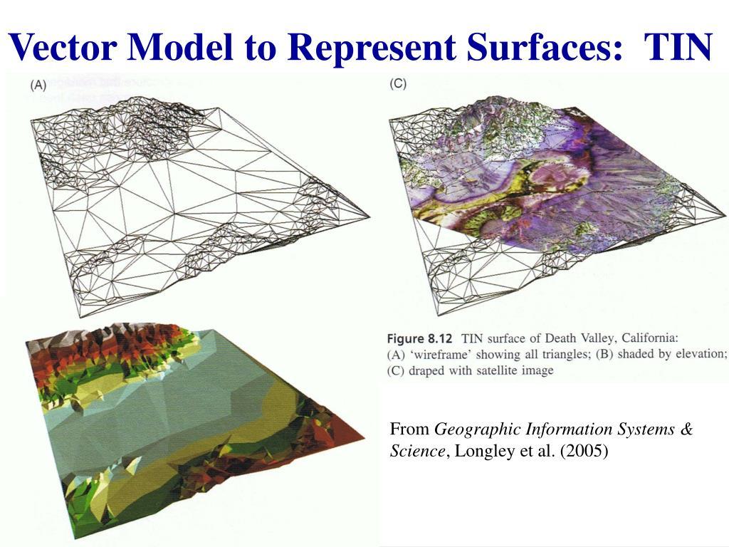 Vector Model to Represent Surfaces:  TIN
