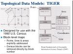 topological data models tiger