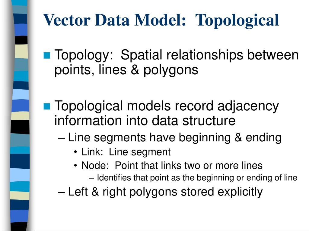 Vector Data Model:  Topological