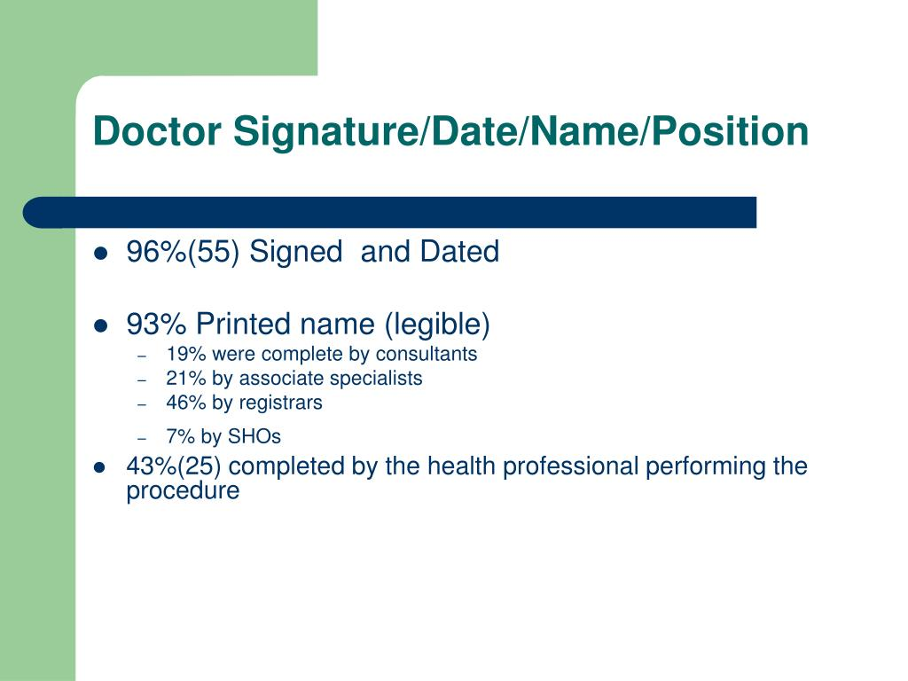 Doctor Signature/Date/Name/Position