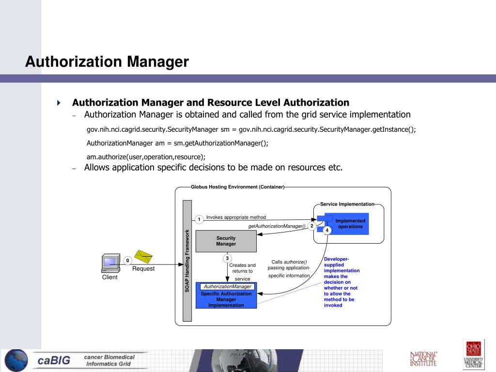 Authorization Manager