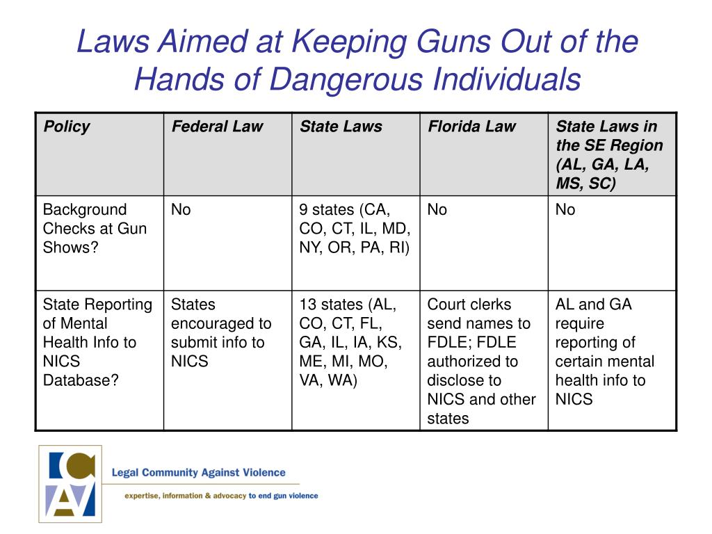Laws Aimed at Keeping Guns Out of the Hands of Dangerous Individuals