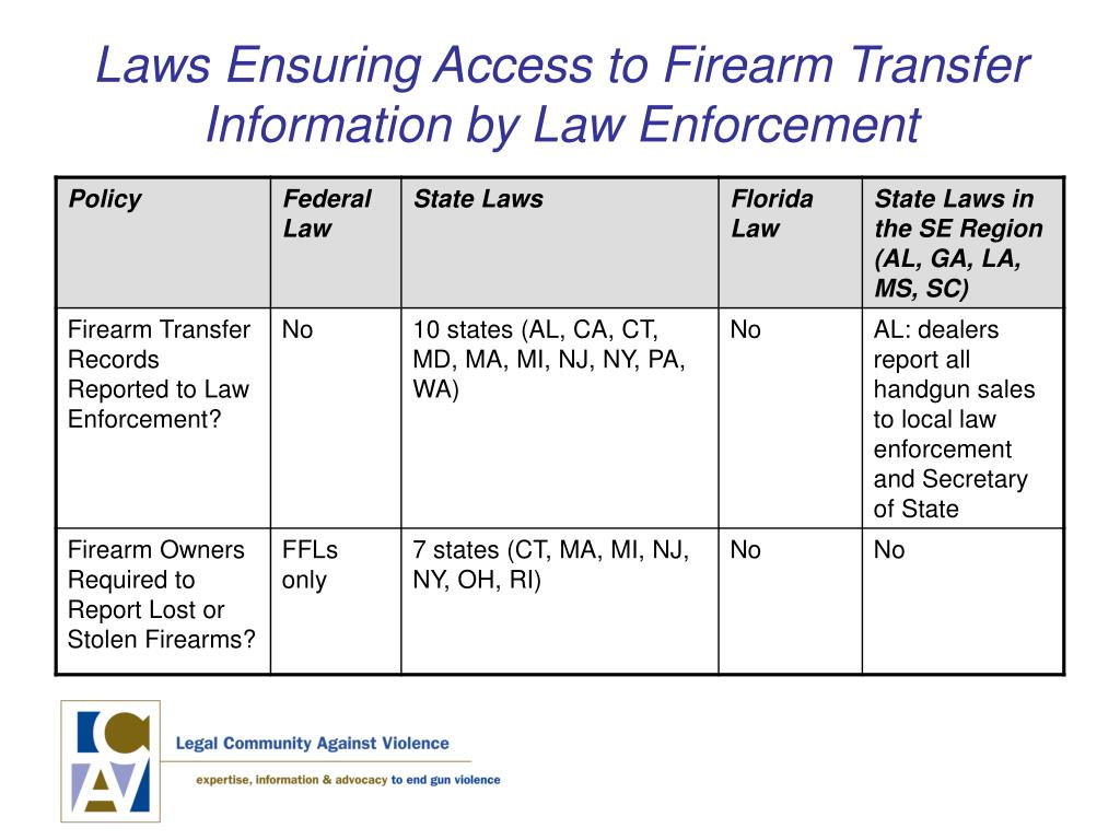 Laws Ensuring Access to Firearm Transfer Information by Law Enforcement