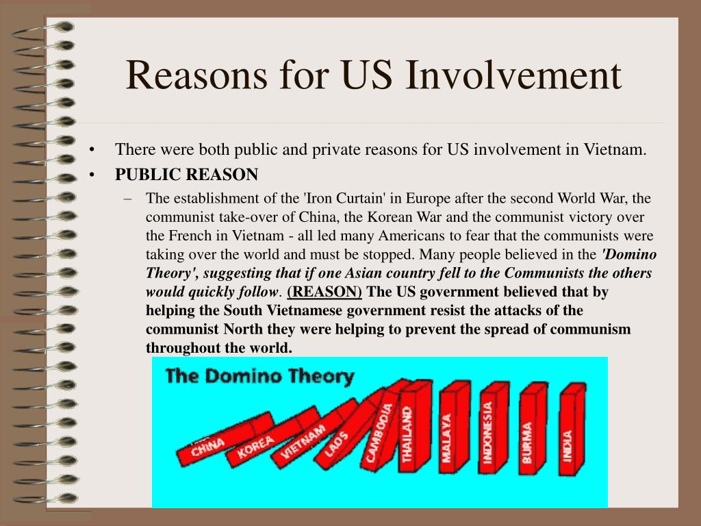 Reasons for US Involvement