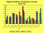 regional variation in productivity of cereals tons ha