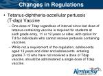 changes in regulations12
