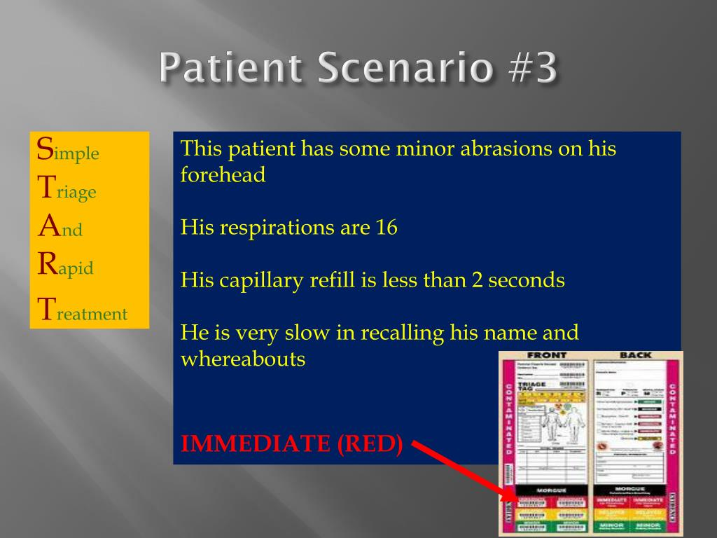 Patient Scenario #3