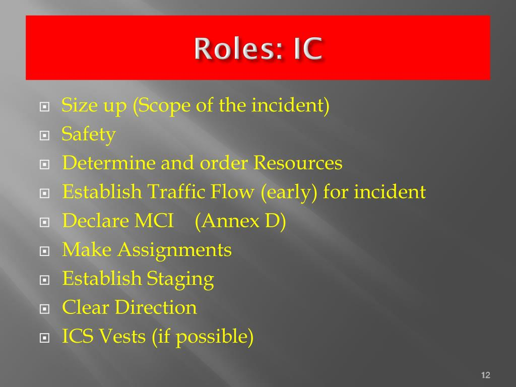 Roles: IC