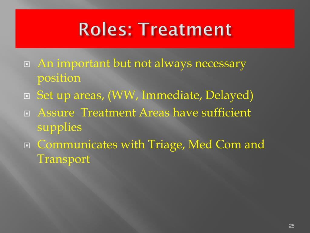 Roles: Treatment