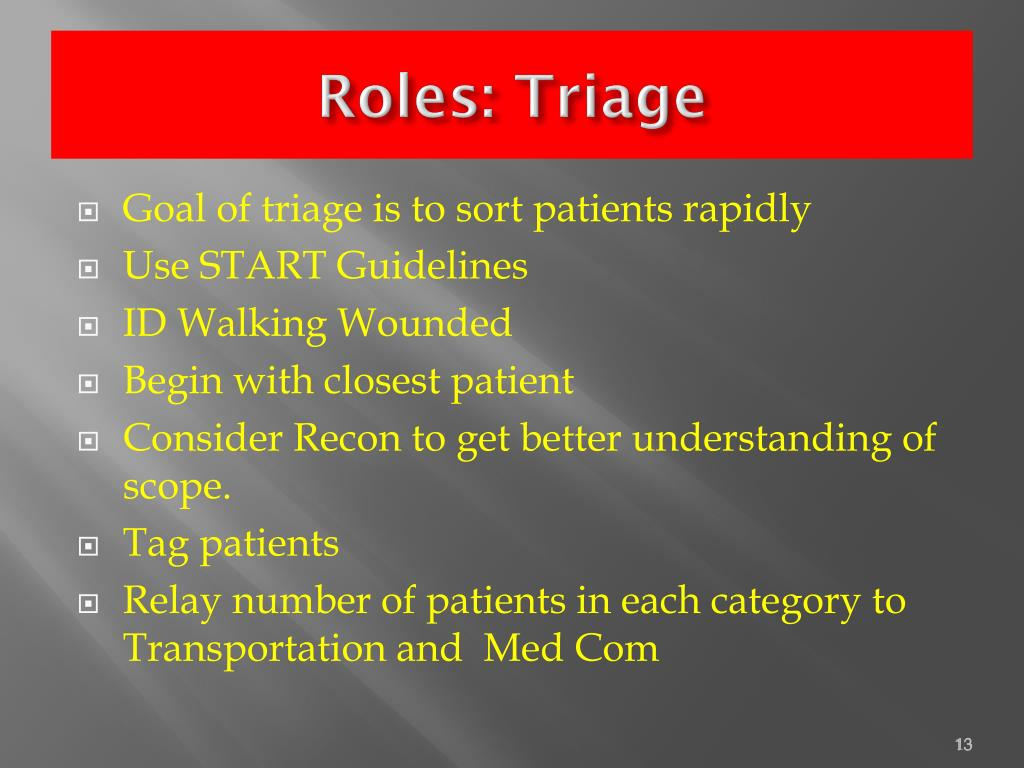 Roles: Triage