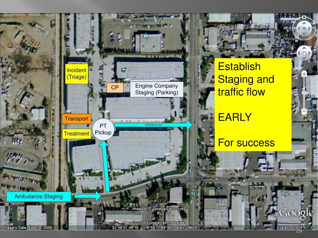 Establish Staging and traffic flow