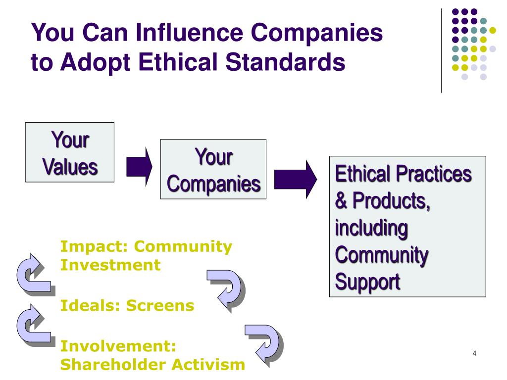 You Can Influence Companies
