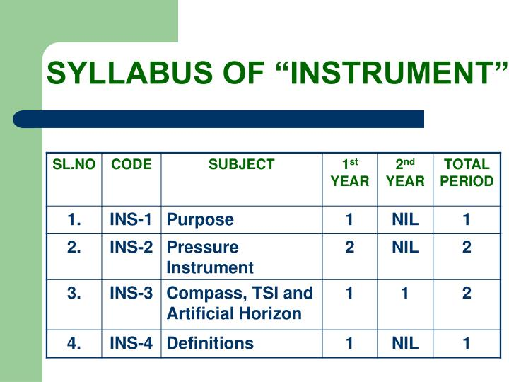 Syllabus of instrument