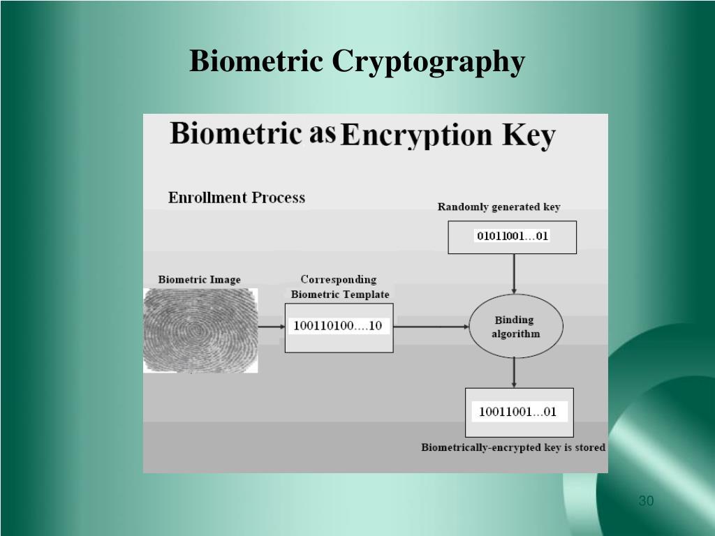 Biometric Cryptography