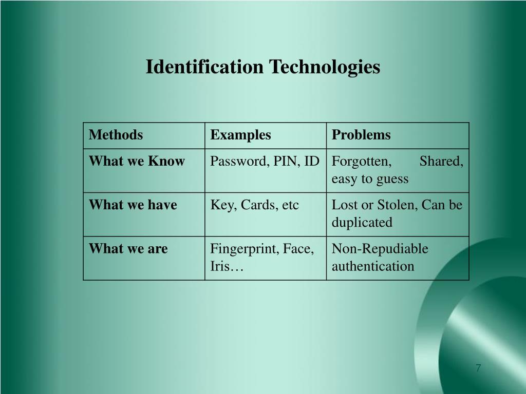 Identification Technologies