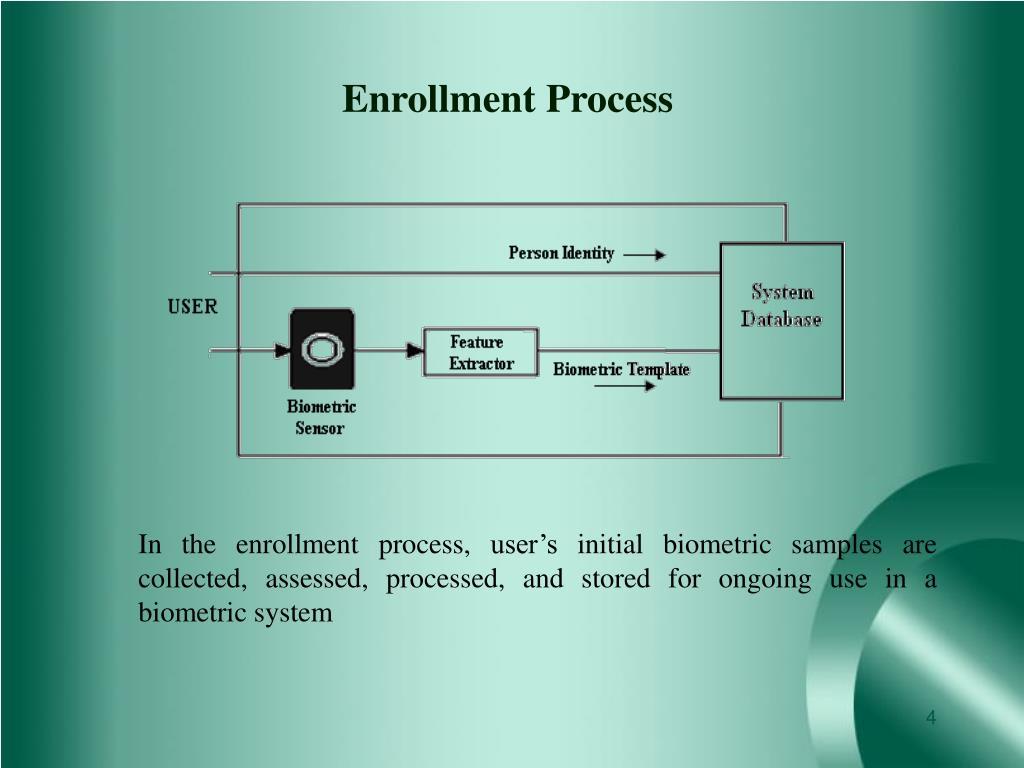 Enrollment Process