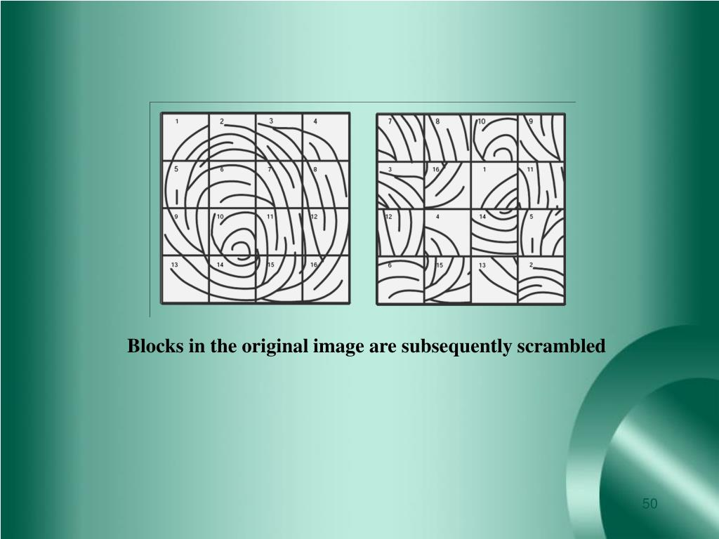Blocks in the original image are subsequently scrambled