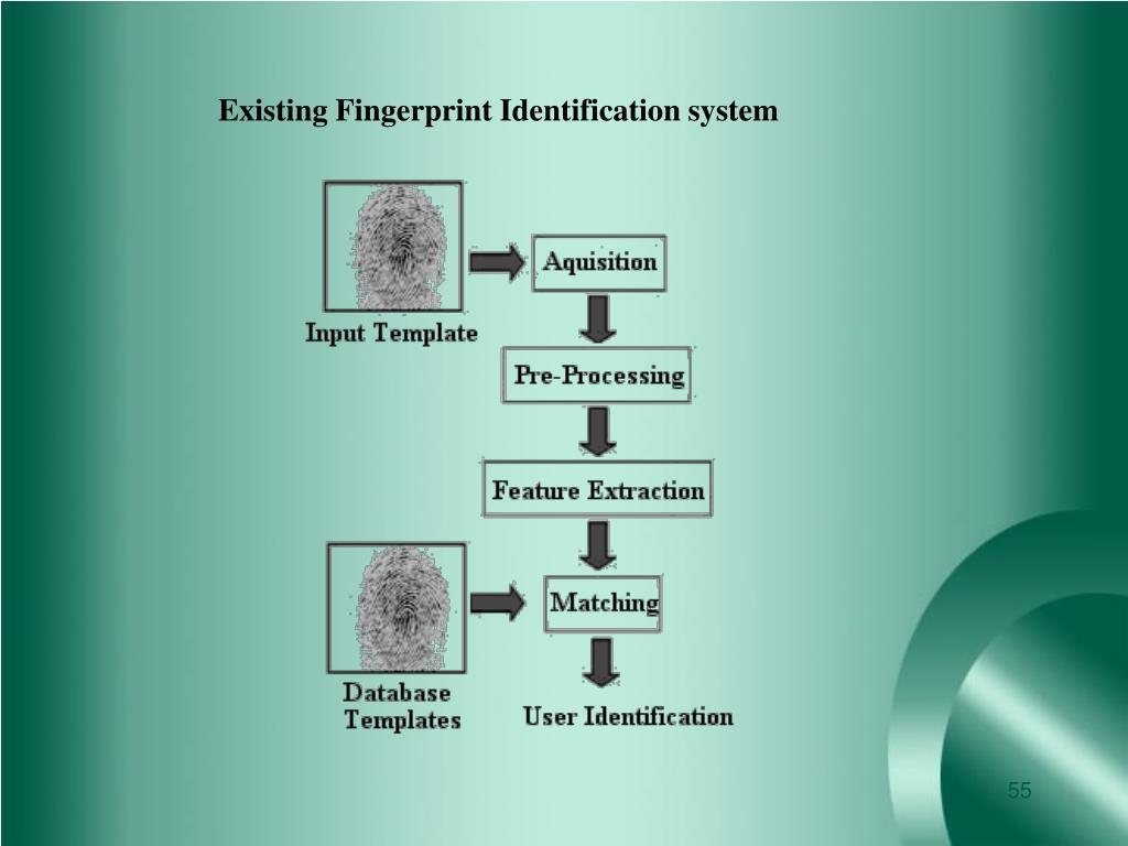 Existing Fingerprint Identification system