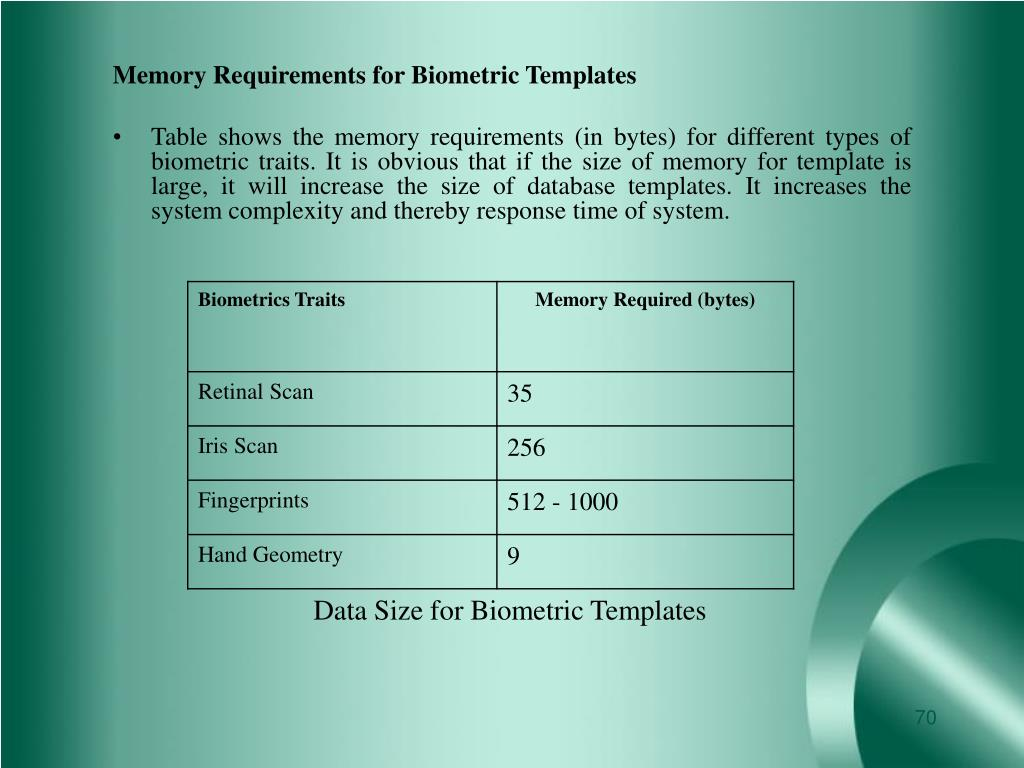 Memory Requirements for Biometric Templates