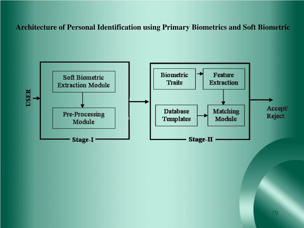 Architecture of Personal Identification using Primary Biometrics and Soft Biometric