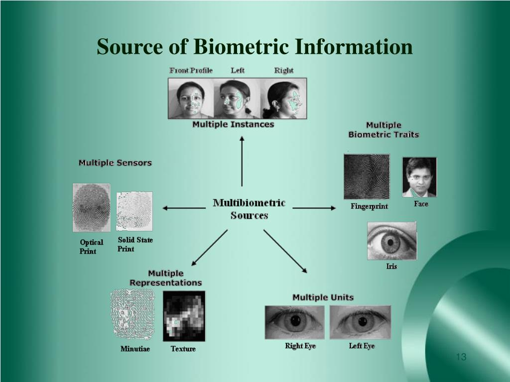 Source of Biometric Information