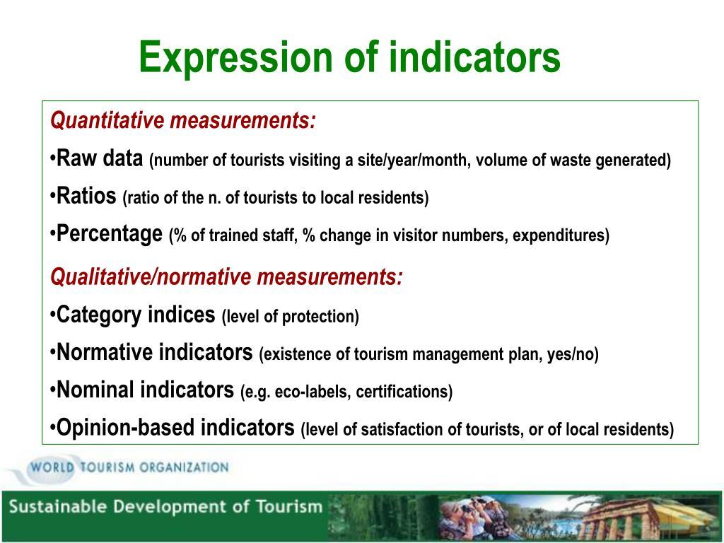 Expression of indicators