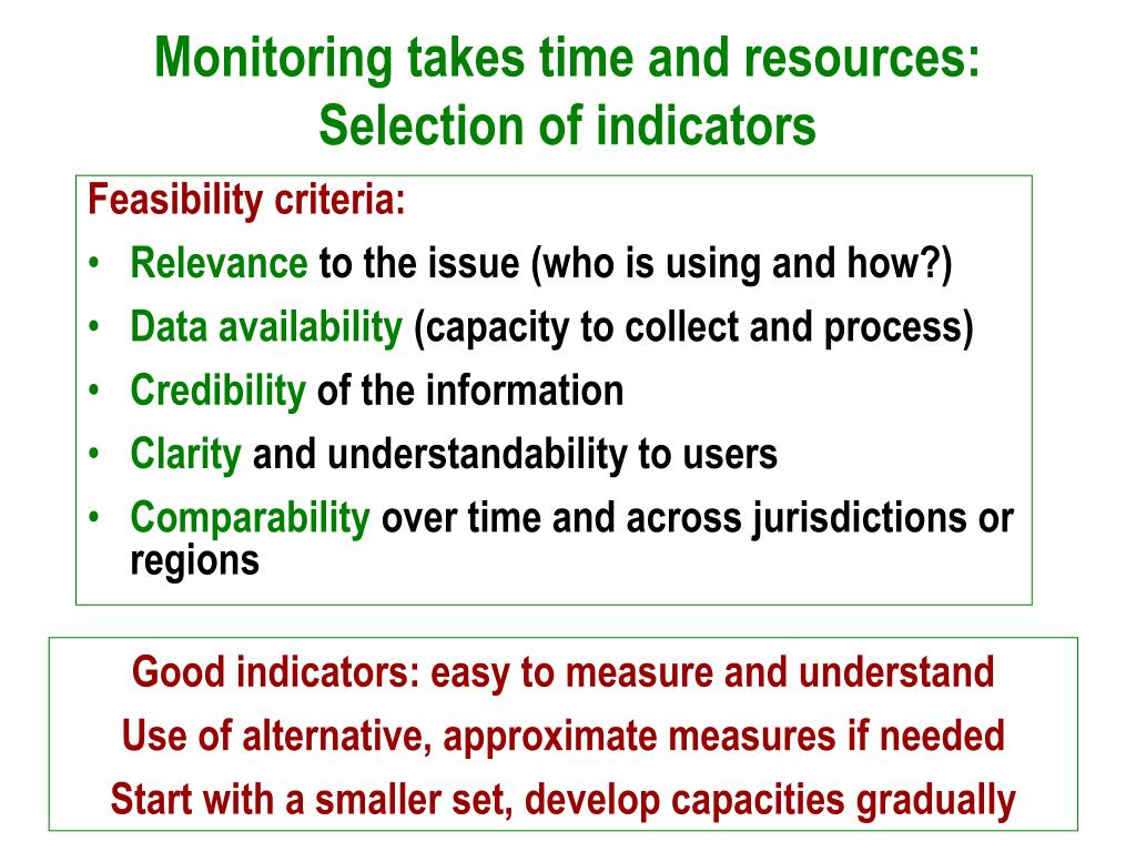 Monitoring takes time and resources: