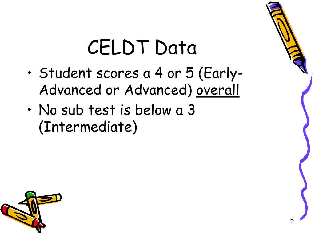 CELDT Data