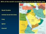 80 of the world s accessible reserves are in the middle east