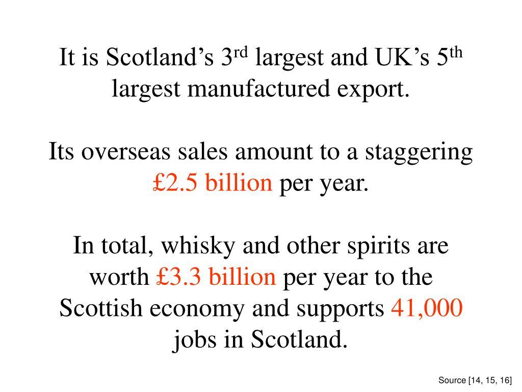 It is Scotland's 3