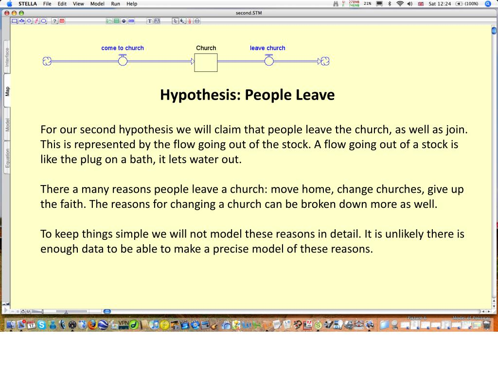 Hypothesis: People Leave