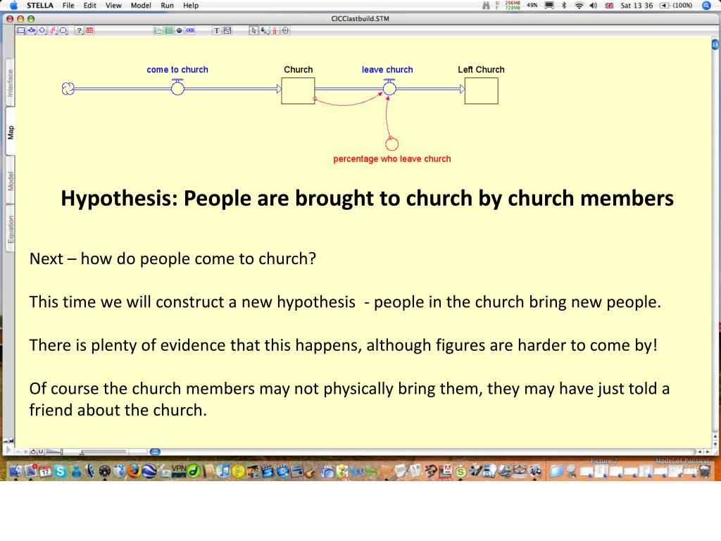 Hypothesis: People are brought to church by church members