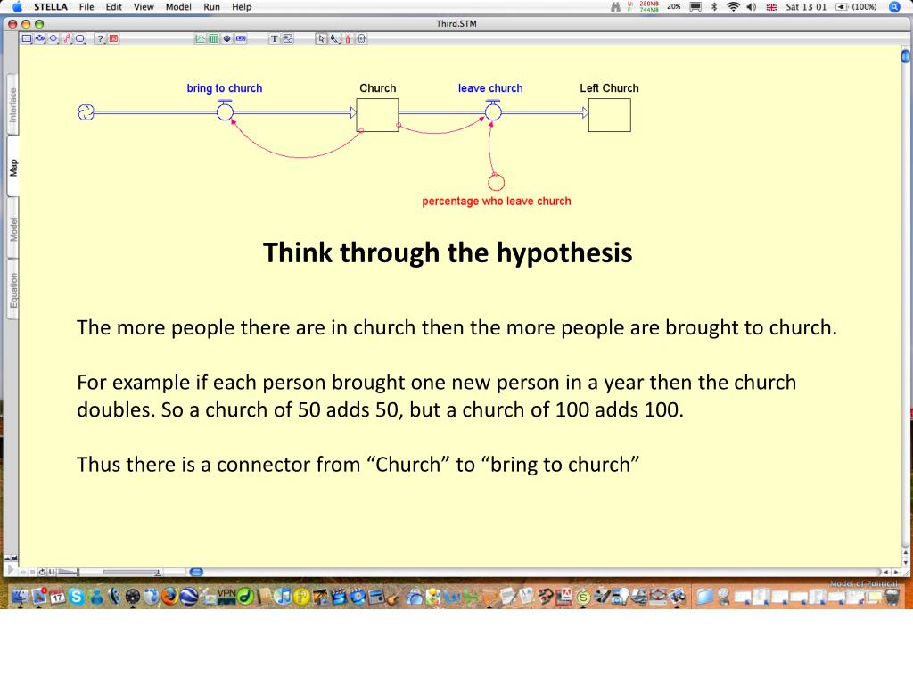 Think through the hypothesis