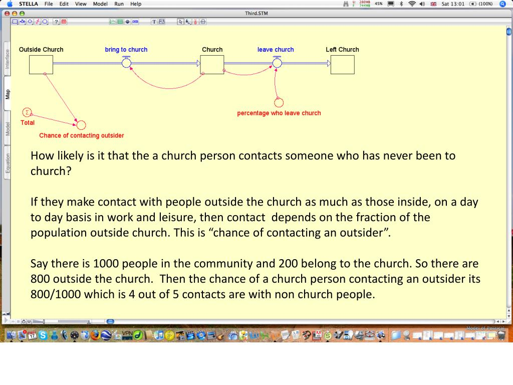 How likely is it that the a church person contacts someone who has never been to church?