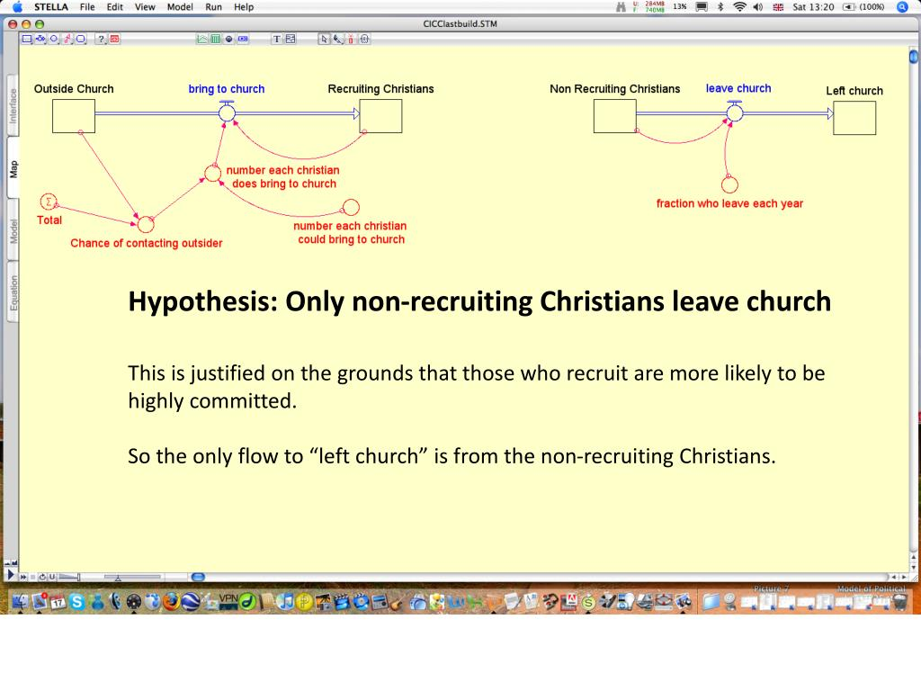Hypothesis: Only non-recruiting Christians leave church