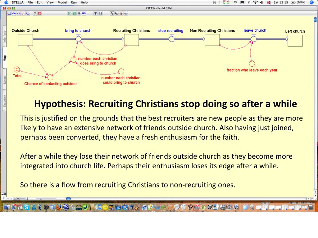 Hypothesis: Recruiting Christians stop doing so after a while