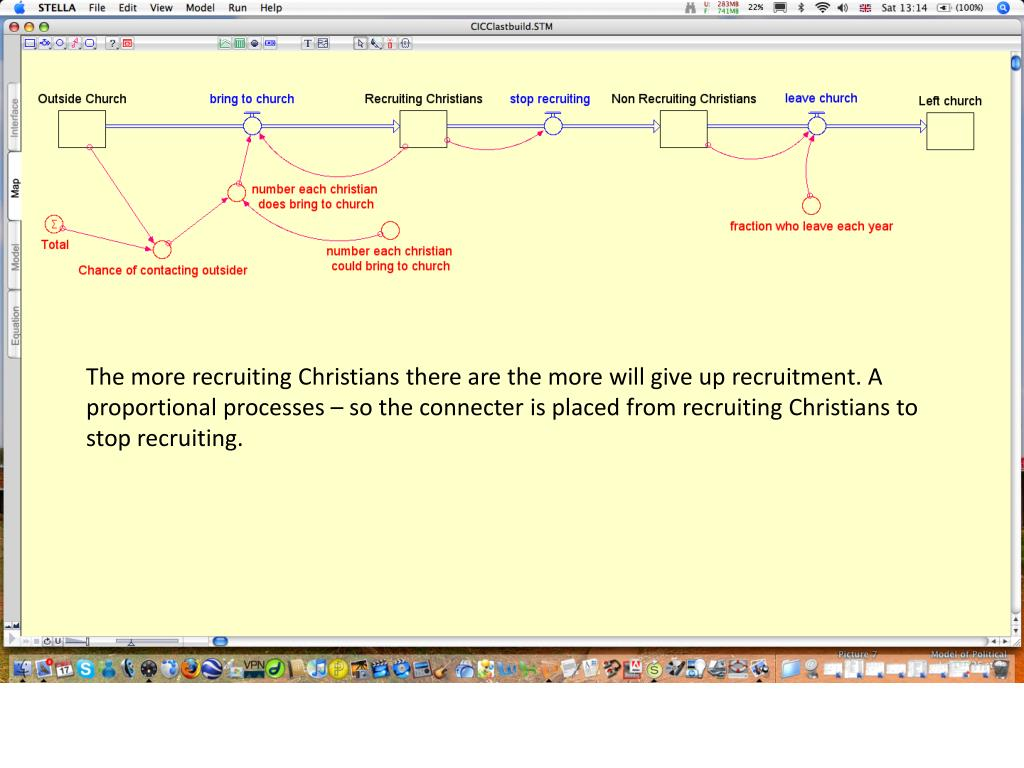 The more recruiting Christians there are the more will give up recruitment. A proportional processes – so the connecter is placed from recruiting Christians to stop recruiting.